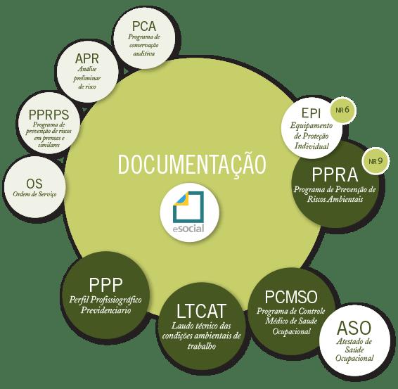 documentacao-2